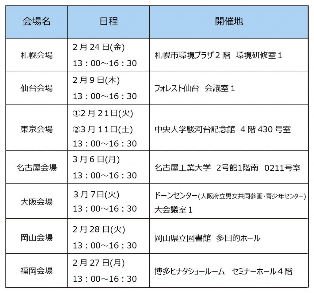 更新研修会開催日時-3